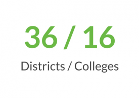 Districts & Colleges