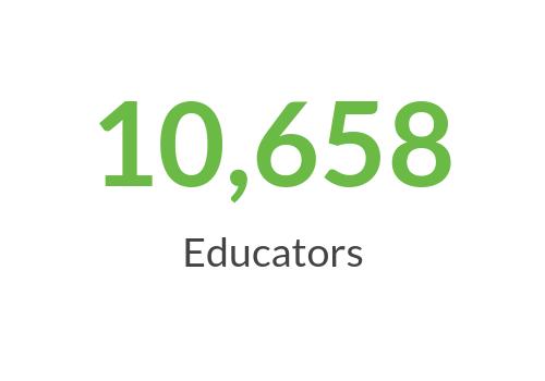 10,658 Educators